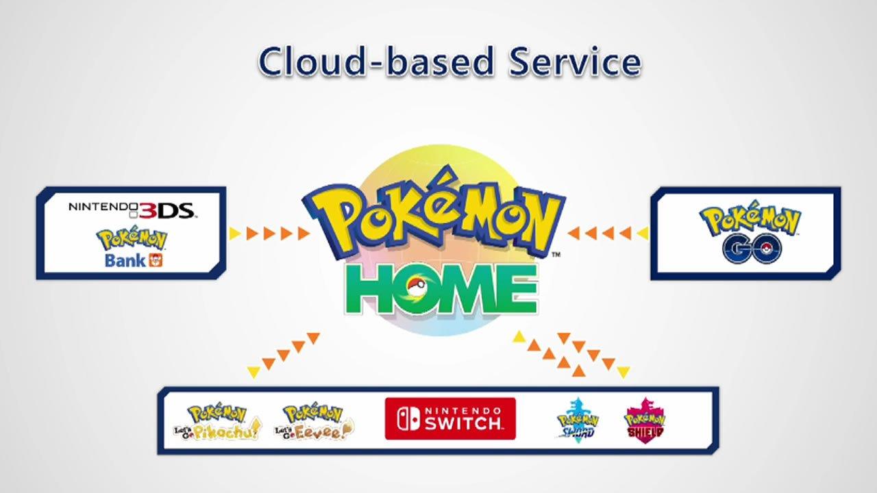 Pokemon-Home | Pixel Vault